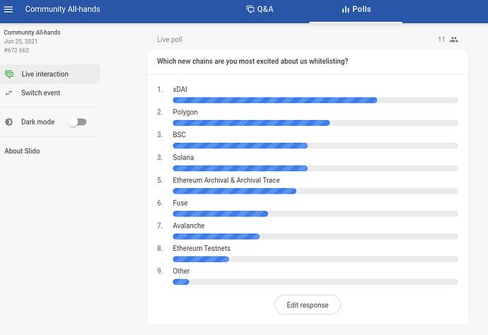 new_chain_poll